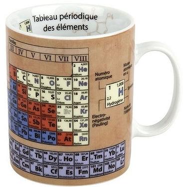 Mug Tableau Periodique Boutique Cite Des Sciences Et De L Industrie Palais De La Decouverte